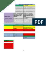 Matriz y Criterios Ambient Ales