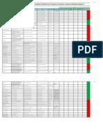 SGA-Matriz y Criterios Ambient Ales Positiva y Negativa EXPO