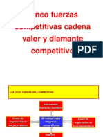 Cinco Fuerzas Competitivas Cadena Valor Diamante