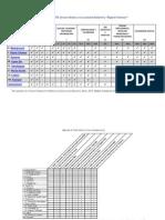 Competencias TIC y Básicas desarrolladas en la unidad didáctica