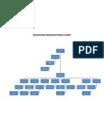 Newspaper Organizational Chart