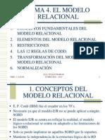 Gbd02_tema 4. El Modelo Relacional