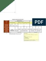 Método de Clasificación de Suelos - AASHTO.pdf