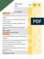 Diferencias 2007_2010