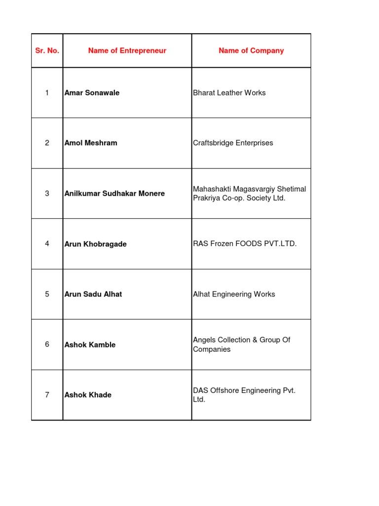 Dicci Member List Cii
