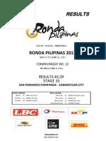 Ronda Pilipinas 2012 - Stage 10