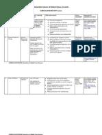 Chemistry in MYP Curriculum