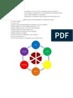 Resumo de Colorimetria