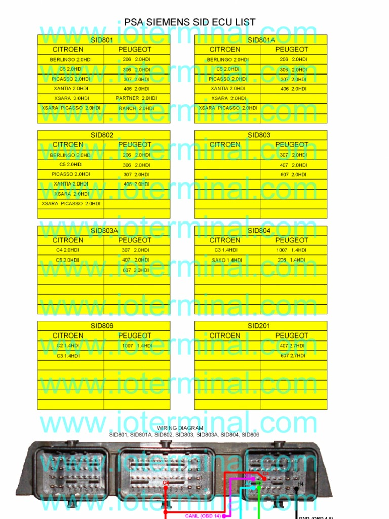 print psa wiring pdf rh scribd com Subaru Wiring Harness Diagram 2G DSM ECU Pinout