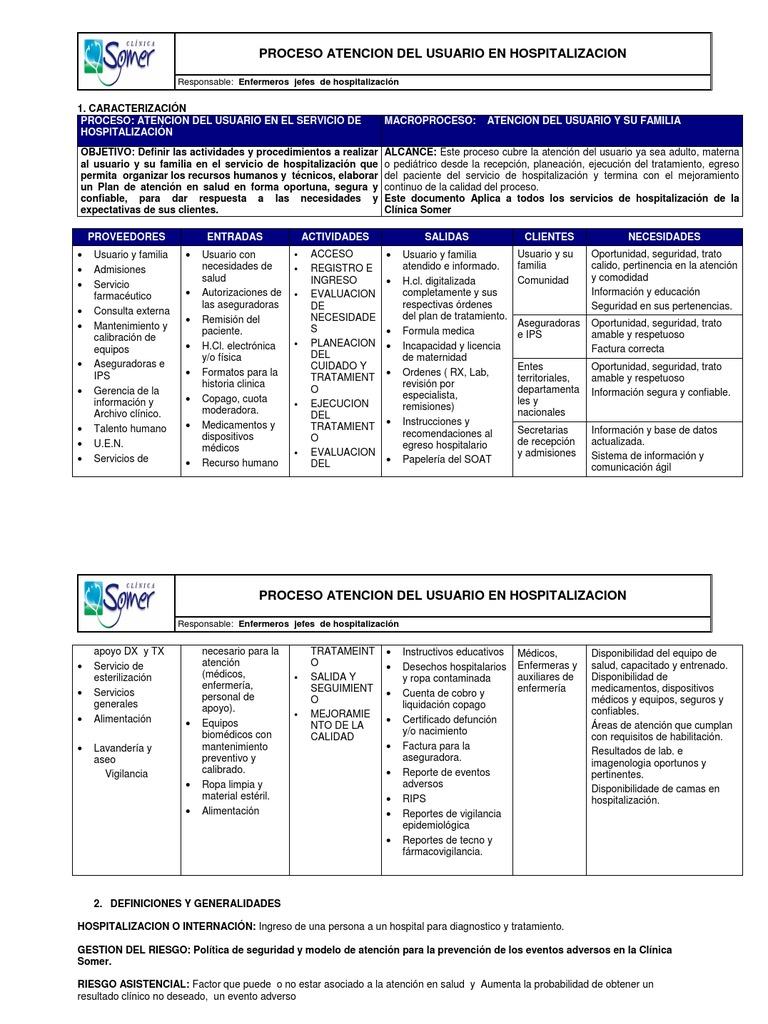 Fantástico Plantilla De Lista De Verificación Médica Patrón ...