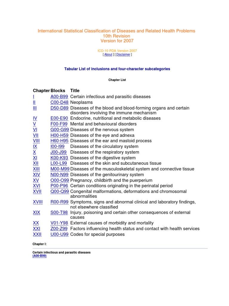 ICD-10 v2007   Congenital Disorder   Major Trauma