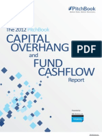 PitchBook Annual Overhang 2012