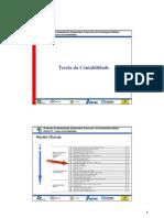 Slide of 70 Teoria Da Contabilidade