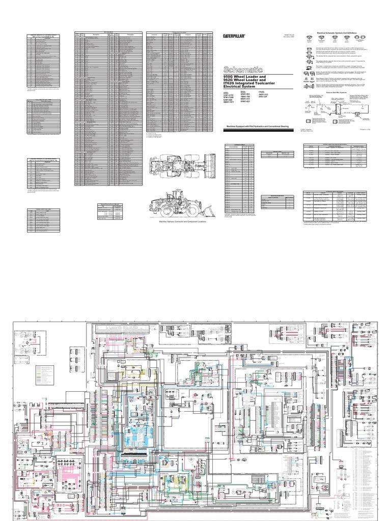 Astonishing Cat 914G Wiring Diagram Wiring Library Wiring Database Gentotyuccorg