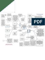 DB Architecture Details