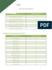 English Language 2 Evaluation Rubrics