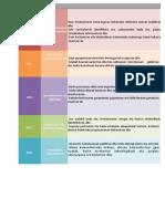 Eskola eta Curriculum-a-2012