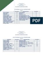 List of Textbook