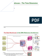 03-1 DWh Data Warehouse - Time Dimension