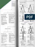 Manual de Construcción de Edificios 2