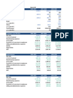 Dabur Financial Modeling-live Project.