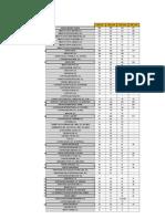 Ranking de Las Principales Empresas Del Sector De Cartón Ondulado