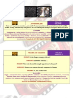 Dialogos Taller Let´s Practice Our Speaking With Movies!