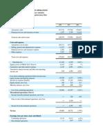 Estados+Financieros+GM