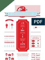 sede mundial (infografia)