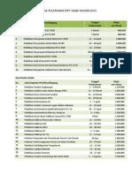 LPPT UGM_Pelatihan 2012