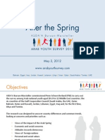 After the Spring - Arab Youth Survey