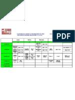 Calendario de Examenes Extraoridnarios de Junio