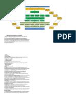 Mapa Conceptual-Decreto 2649 de 1993
