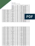 Admissions.dce.Edu Files PDF 2012 Mtech-ece