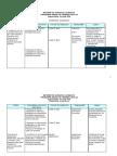Informe+de+Avances+Logrados+PAT+10 11