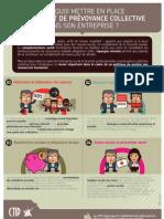 [Infographie] Pourquoi mettre en place un contrat de prévoyance dans son entreprise ?