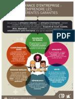 [Infographie] Prévoyance d'entreprise
