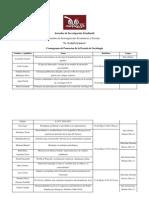 Ponencias Escuela de Sociología en Sapienza 2012 (2)