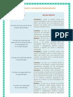 principios_psicopedagógicos