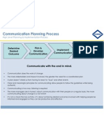 Comm Planning Process