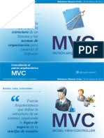 Taller Mvc en Php Betabeers Baires 2012