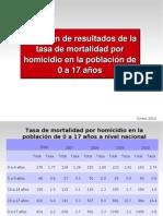 Contando La Violencia 2012