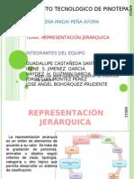 representacion jerarquica