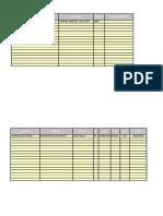 Registro de Funcionarios - Formularios