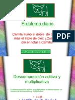 Descomposicion Aditiva y Multiplicativa