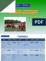 PLANIFICACIÓN PRETEMPORADA/SESIONES DE ENTRENAMIENTO (3)