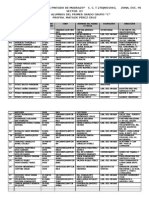 Lista de Alumnos de Primero