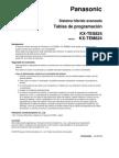 Tablas de Programacion
