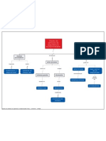 Diseño de software de arquitectura multiprocesador (2)