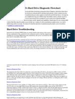 SATA Drive and ATA Hard Drive Diagnostic Flowchart